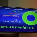 Состоялась 25 сессия Коростенского городского совета