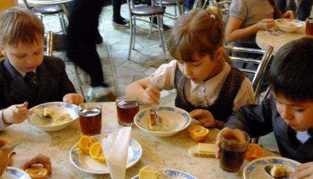 кошти на харчування дітей