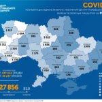 В Україні підтверджено 27 856 випадків захворювання на COVID-19