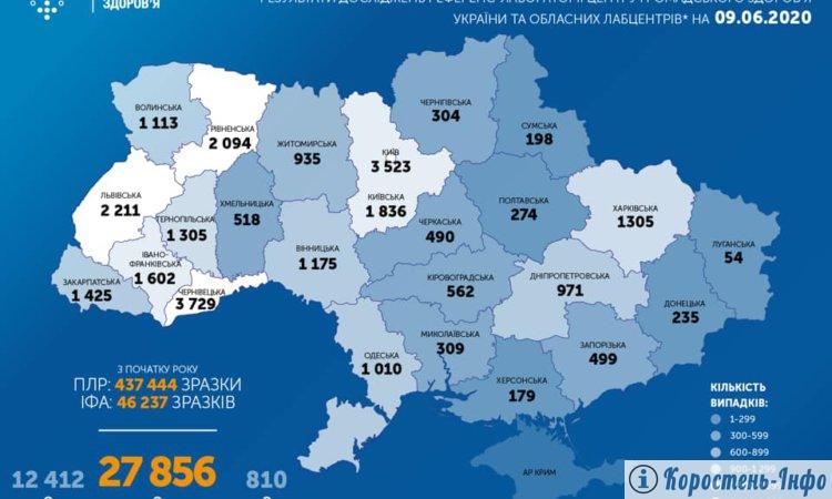Кількість хворих на коронавірус в Україні